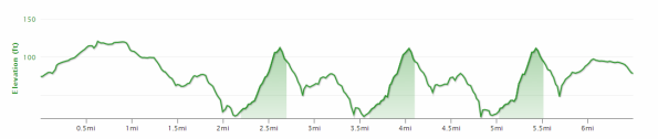 "This ""hilly terrain"" workout may have more downhill than uphill. May."